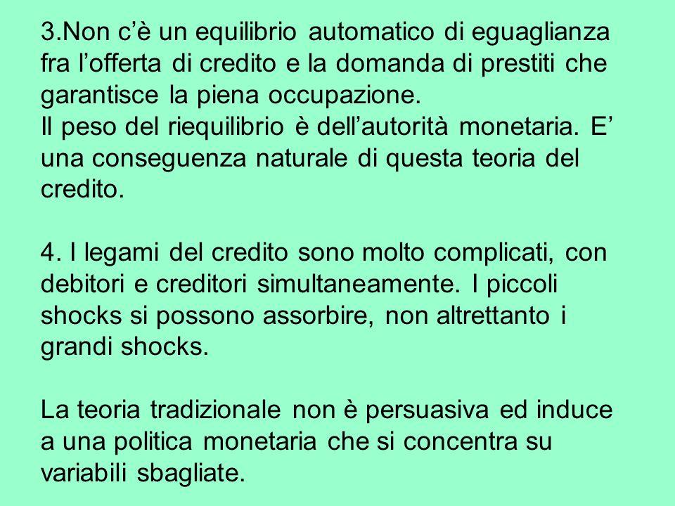 3.Non cè un equilibrio automatico di eguaglianza fra lofferta di credito e la domanda di prestiti che garantisce la piena occupazione.