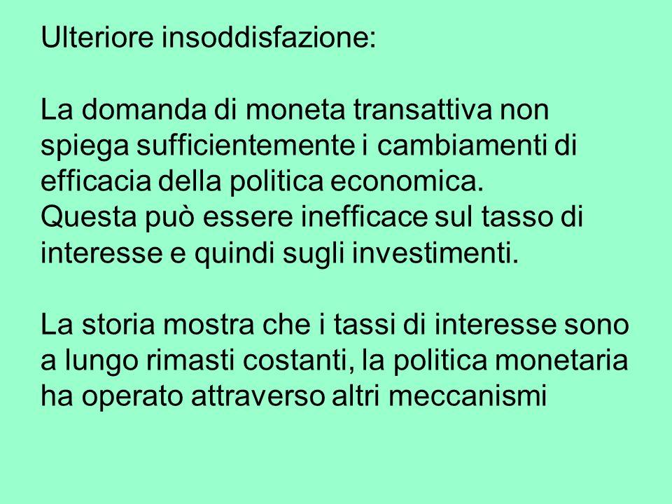 Ulteriore insoddisfazione: La domanda di moneta transattiva non spiega sufficientemente i cambiamenti di efficacia della politica economica.
