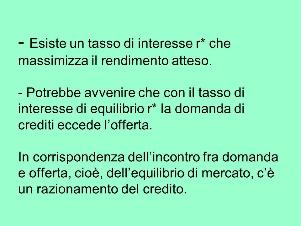 - Esiste un tasso di interesse r* che massimizza il rendimento atteso.
