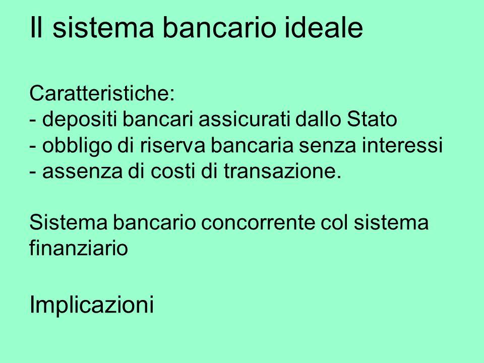 Il sistema bancario ideale Caratteristiche: - depositi bancari assicurati dallo Stato - obbligo di riserva bancaria senza interessi - assenza di costi di transazione.