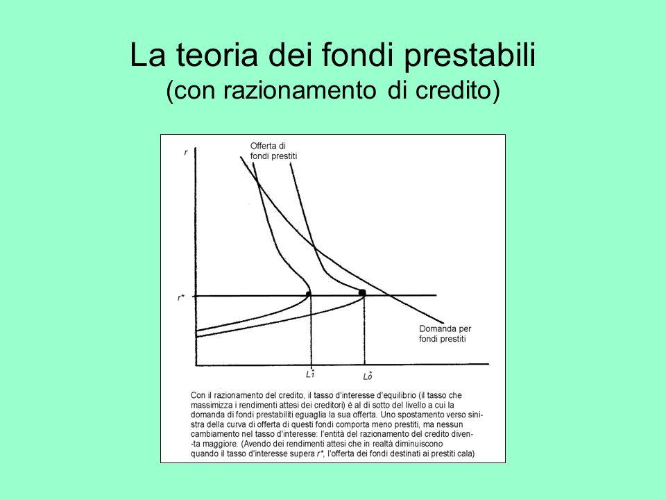 La teoria dei fondi prestabili (con razionamento di credito)