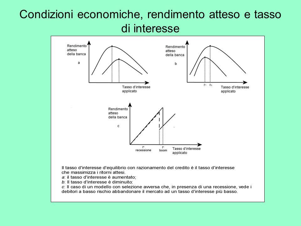 Condizioni economiche, rendimento atteso e tasso di interesse