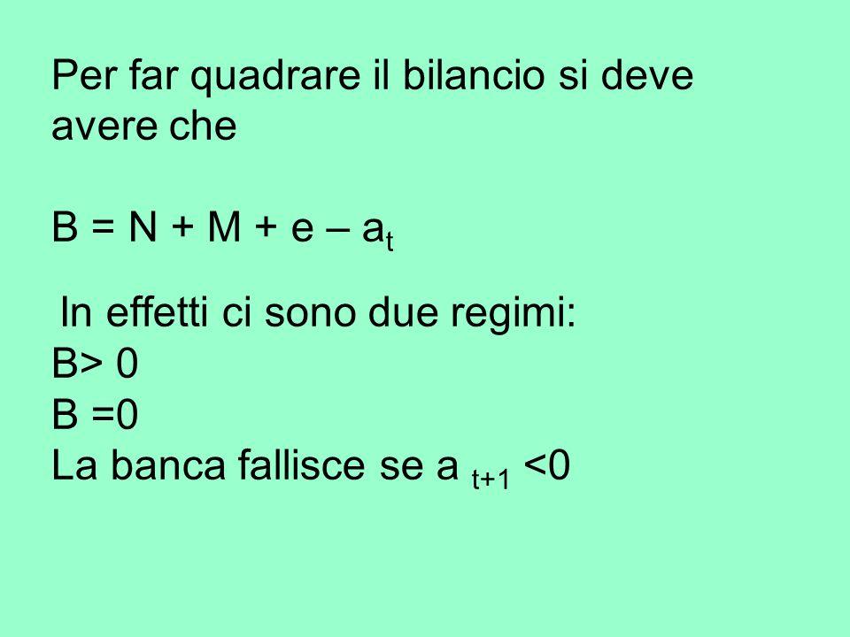 Per far quadrare il bilancio si deve avere che B = N + M + e – a t In effetti ci sono due regimi: B> 0 B =0 La banca fallisce se a t+1 <0