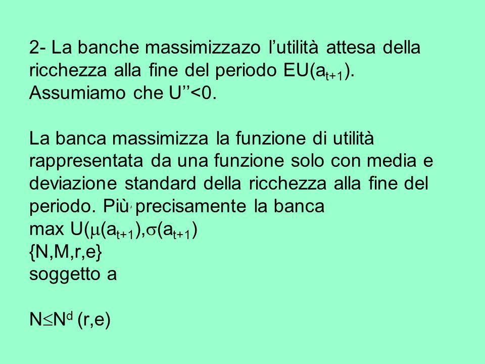 2- La banche massimizzazo lutilità attesa della ricchezza alla fine del periodo EU(a t+1 ).
