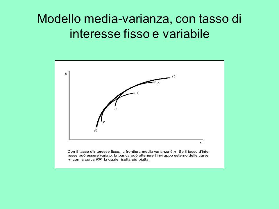 Modello media-varianza, con tasso di interesse fisso e variabile