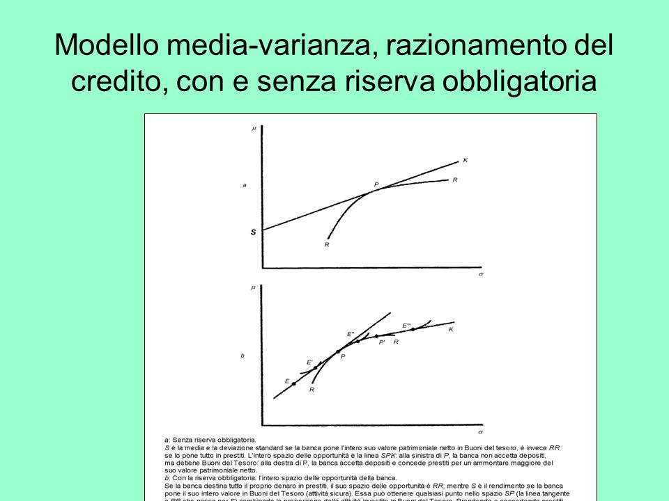 Modello media-varianza, razionamento del credito, con e senza riserva obbligatoria