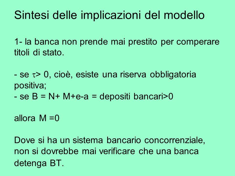 Sintesi delle implicazioni del modello 1- la banca non prende mai prestito per comperare titoli di stato.