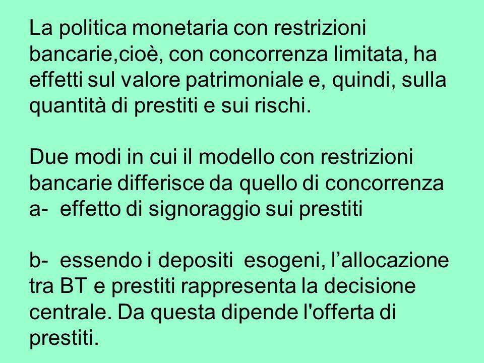 La politica monetaria con restrizioni bancarie,cioè, con concorrenza limitata, ha effetti sul valore patrimoniale e, quindi, sulla quantità di prestiti e sui rischi.