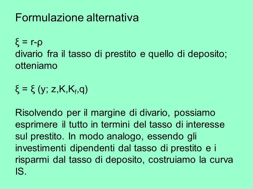 Formulazione alternativa ξ = r-ρ divario fra il tasso di prestito e quello di deposito; otteniamo ξ = ξ (y; z,K,K f,q) Risolvendo per il margine di divario, possiamo esprimere il tutto in termini del tasso di interesse sul prestito.