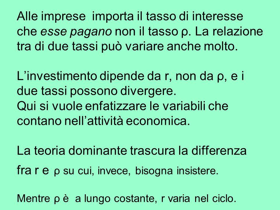Alle imprese importa il tasso di interesse che esse pagano non il tasso ρ.