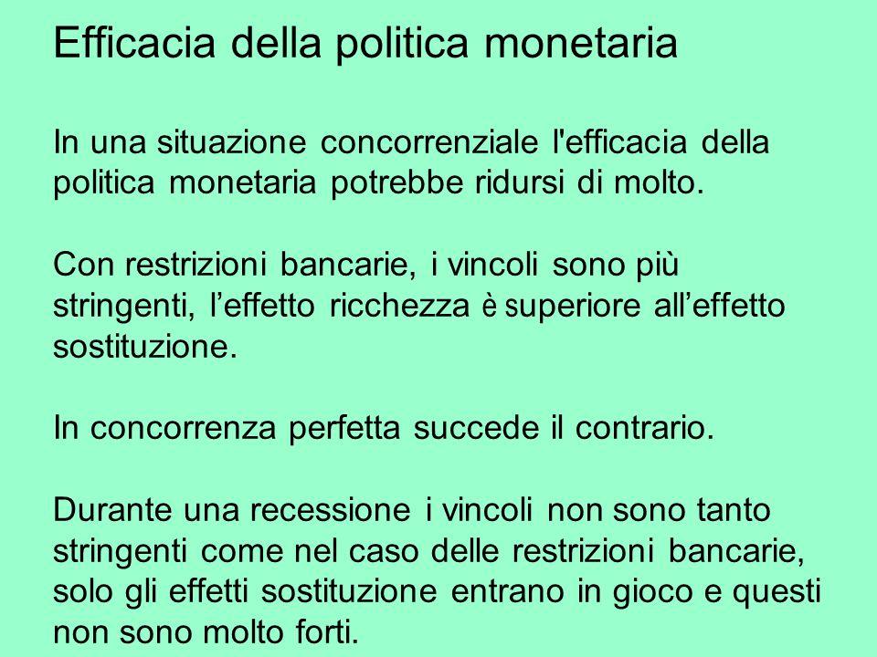 Efficacia della politica monetaria In una situazione concorrenziale l efficacia della politica monetaria potrebbe ridursi di molto.
