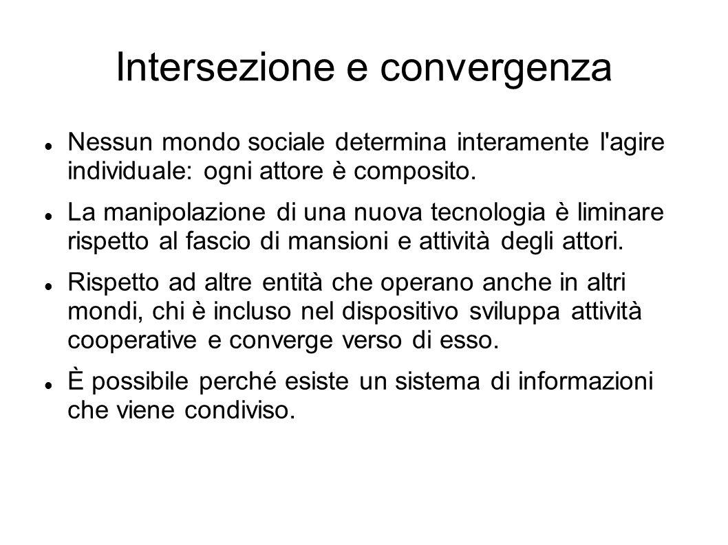 Intersezione e convergenza Nessun mondo sociale determina interamente l'agire individuale: ogni attore è composito. La manipolazione di una nuova tecn