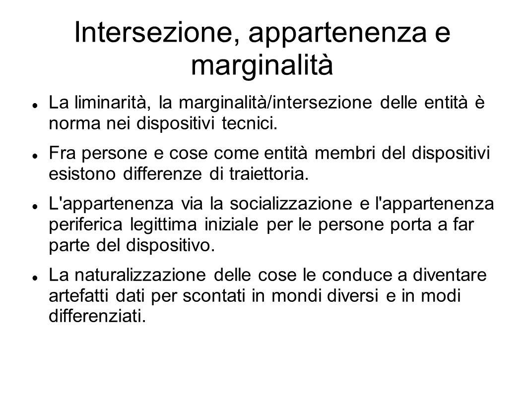Intersezione, appartenenza e marginalità La liminarità, la marginalità/intersezione delle entità è norma nei dispositivi tecnici. Fra persone e cose c