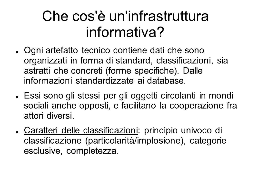 Che cos'è un'infrastruttura informativa? Ogni artefatto tecnico contiene dati che sono organizzati in forma di standard, classificazioni, sia astratti