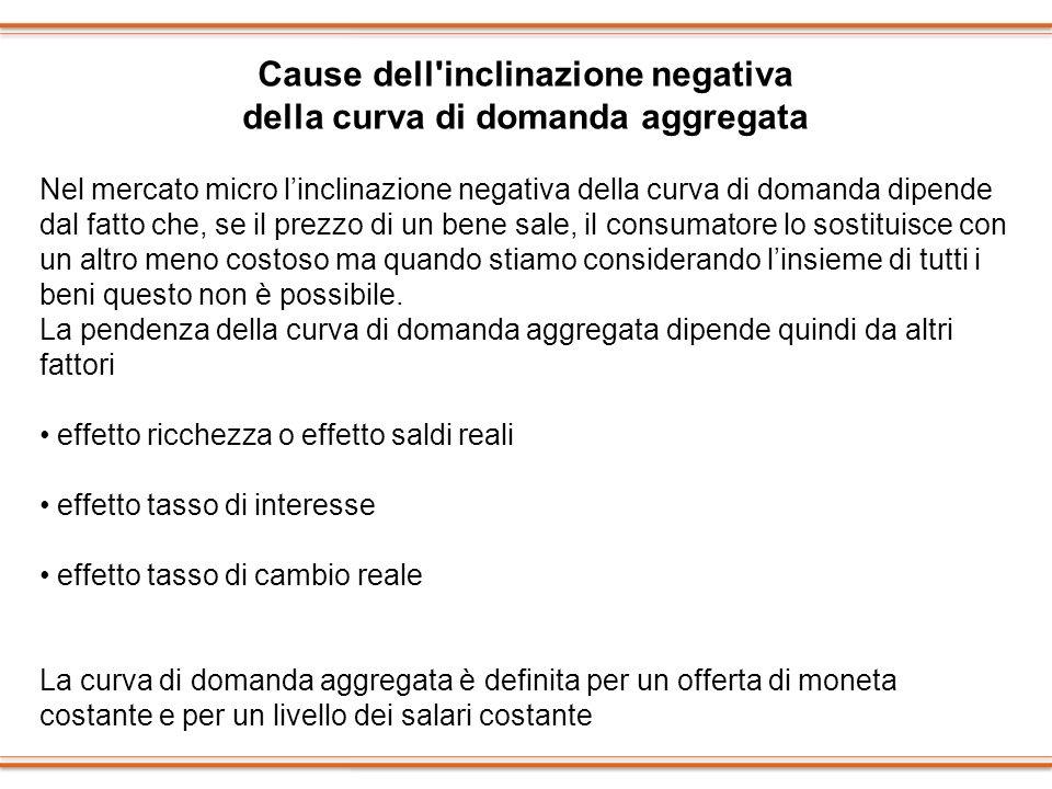 Cause dell'inclinazione negativa della curva di domanda aggregata Nel mercato micro linclinazione negativa della curva di domanda dipende dal fatto ch