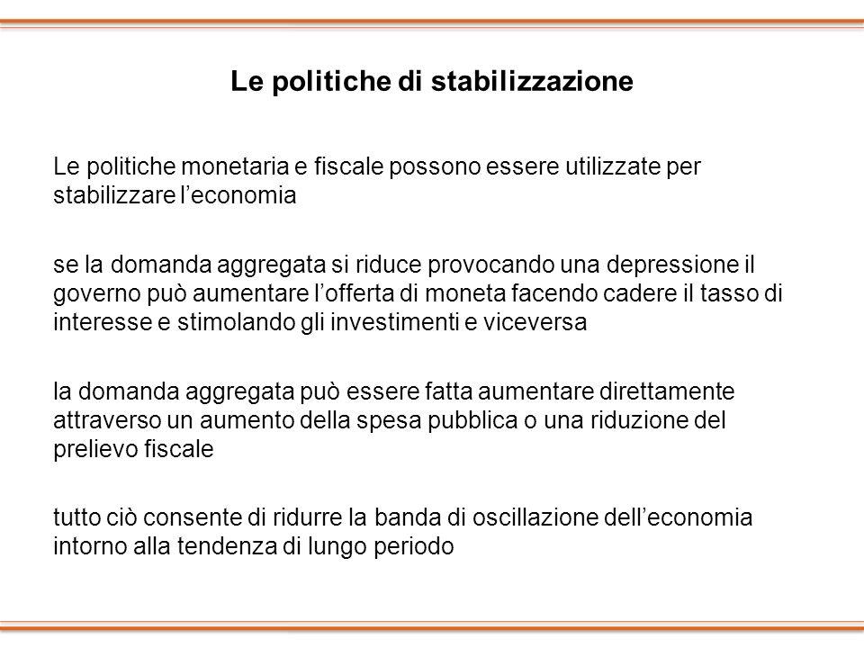 Le politiche di stabilizzazione Le politiche monetaria e fiscale possono essere utilizzate per stabilizzare leconomia se la domanda aggregata si riduc