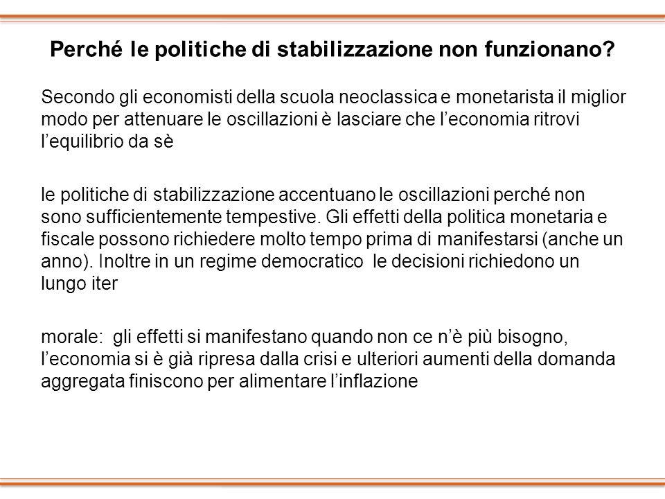 Perché le politiche di stabilizzazione non funzionano? Secondo gli economisti della scuola neoclassica e monetarista il miglior modo per attenuare le