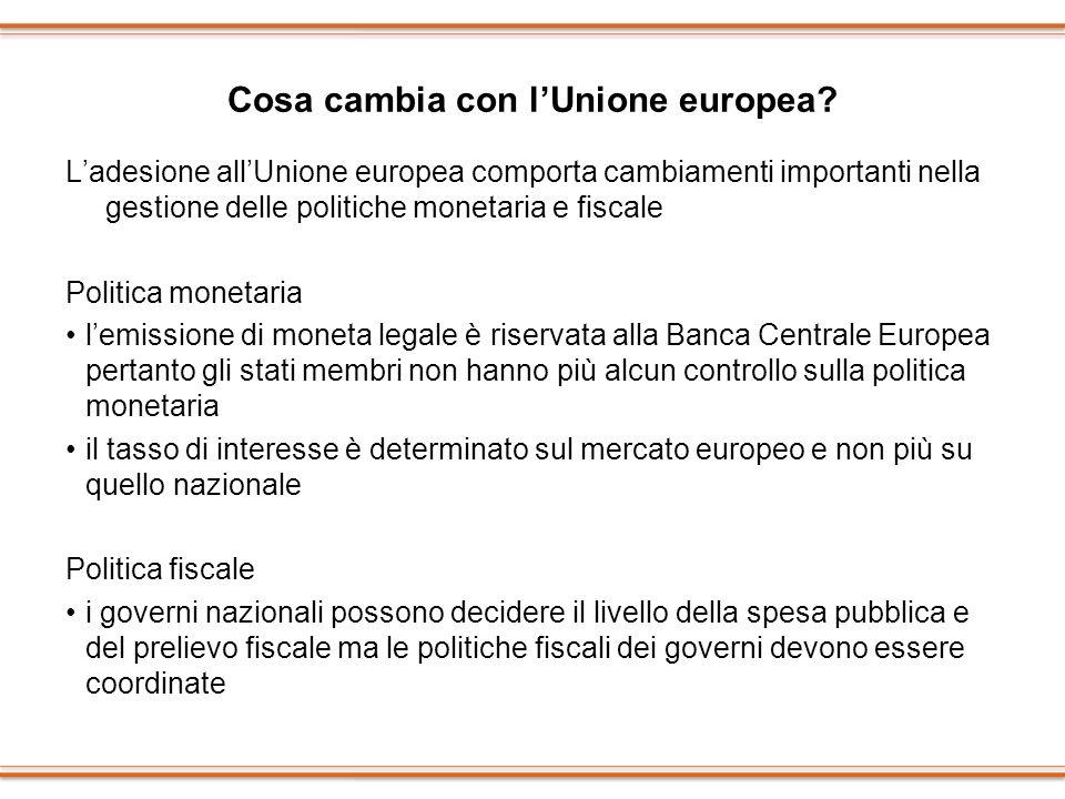 Cosa cambia con lUnione europea? Ladesione allUnione europea comporta cambiamenti importanti nella gestione delle politiche monetaria e fiscale Politi