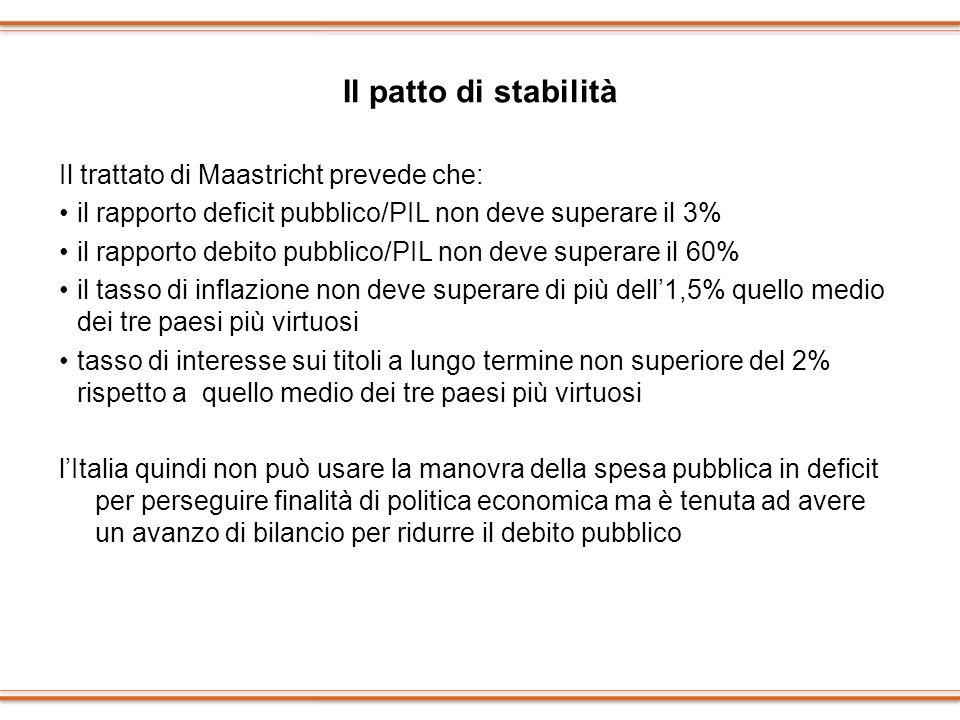 Il patto di stabilità Il trattato di Maastricht prevede che: il rapporto deficit pubblico/PIL non deve superare il 3% il rapporto debito pubblico/PIL