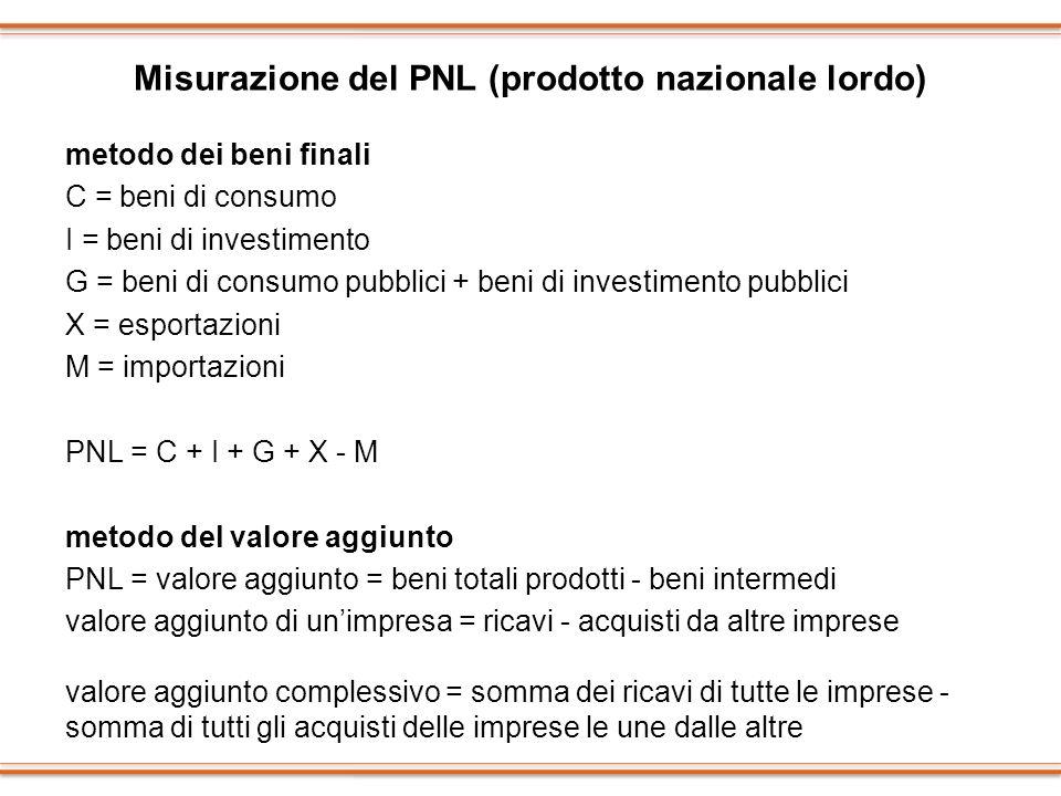 Misurazione del PNL (prodotto nazionale lordo) metodo dei beni finali C = beni di consumo I = beni di investimento G = beni di consumo pubblici + beni