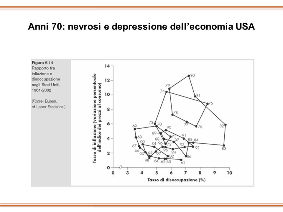 Anni 70: nevrosi e depressione delleconomia USA