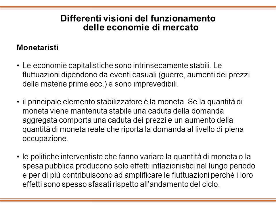 Differenti visioni del funzionamento delle economie di mercato Monetaristi Le economie capitalistiche sono intrinsecamente stabili. Le fluttuazioni di