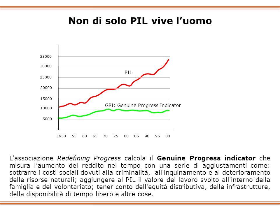 Non di solo PIL vive luomo 5000 10000 15000 20000 25000 30000 35000 1950 55 60 65 70 75 80 85 90 95 00 PIL GPI: Genuine Progress Indicator L'associazi