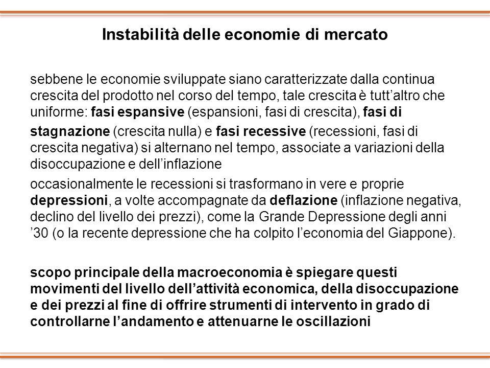 Instabilità delle economie di mercato sebbene le economie sviluppate siano caratterizzate dalla continua crescita del prodotto nel corso del tempo, ta