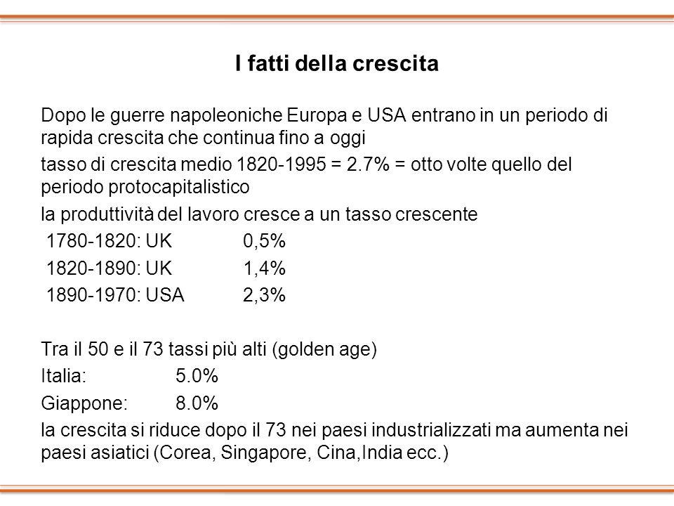 I fatti della crescita Dopo le guerre napoleoniche Europa e USA entrano in un periodo di rapida crescita che continua fino a oggi tasso di crescita me