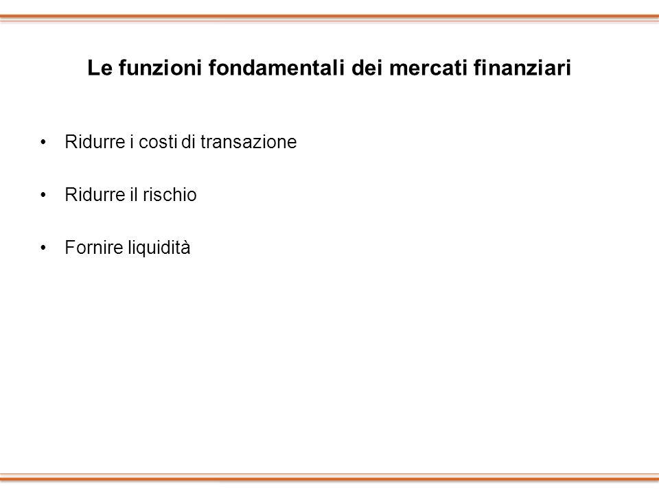 Le funzioni fondamentali dei mercati finanziari Ridurre i costi di transazione Ridurre il rischio Fornire liquidità