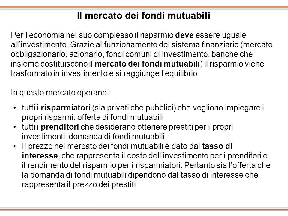 Il mercato dei fondi mutuabili Per leconomia nel suo complesso il risparmio deve essere uguale allinvestimento. Grazie al funzionamento del sistema fi