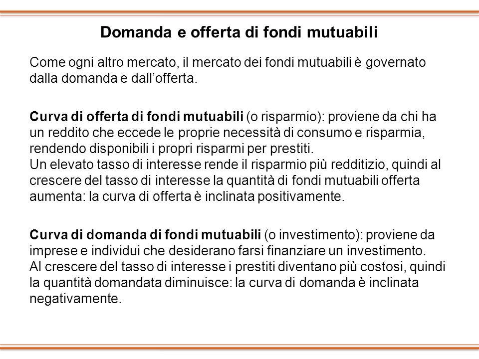 Domanda e offerta di fondi mutuabili Come ogni altro mercato, il mercato dei fondi mutuabili è governato dalla domanda e dallofferta. Curva di offerta