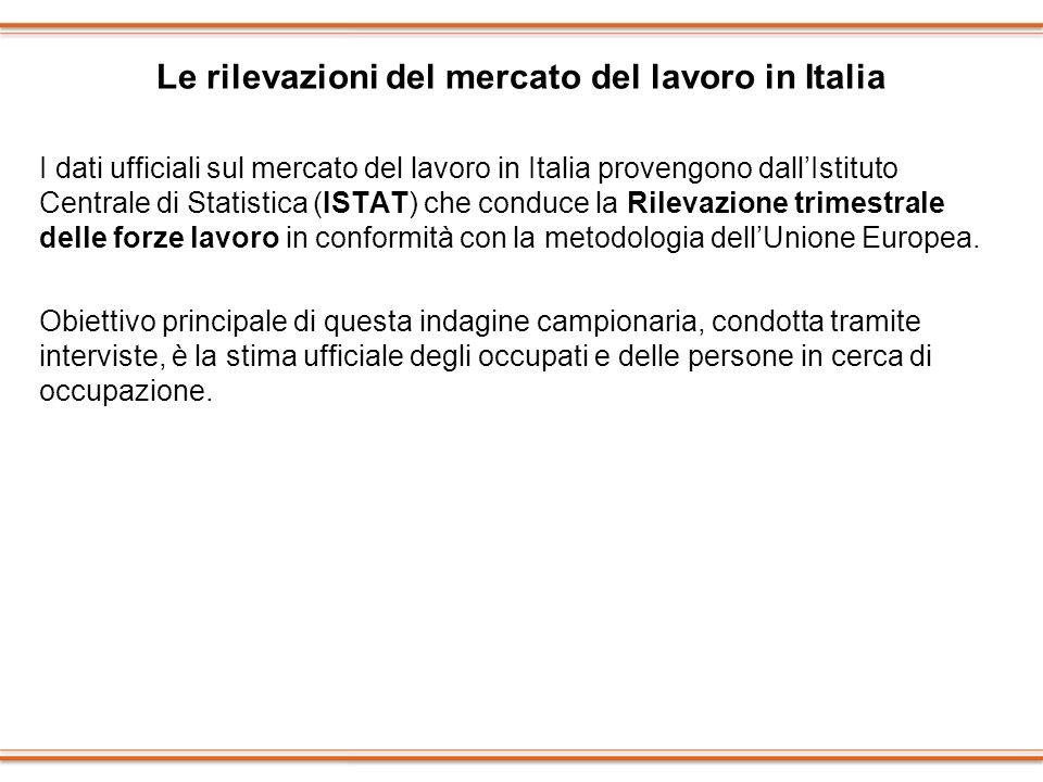 Le rilevazioni del mercato del lavoro in Italia I dati ufficiali sul mercato del lavoro in Italia provengono dallIstituto Centrale di Statistica (ISTA
