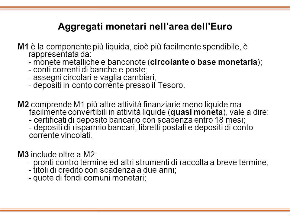 Aggregati monetari nell'area dell'Euro M1 è la componente più liquida, cioè più facilmente spendibile, è rappresentata da: - monete metalliche e banco