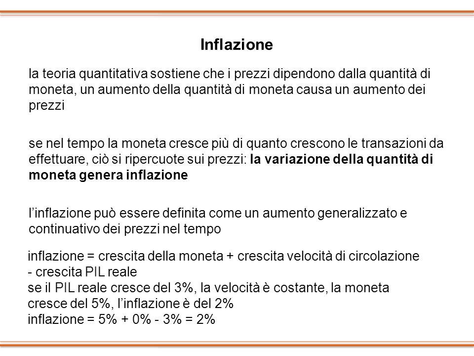 Inflazione la teoria quantitativa sostiene che i prezzi dipendono dalla quantità di moneta, un aumento della quantità di moneta causa un aumento dei p