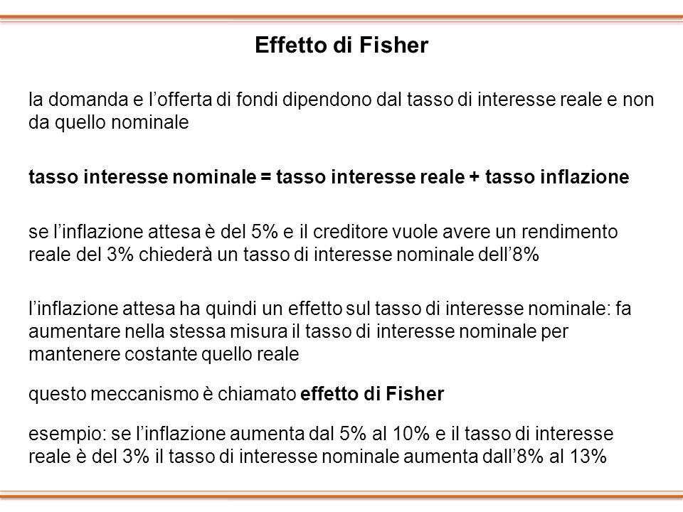 Effetto di Fisher la domanda e lofferta di fondi dipendono dal tasso di interesse reale e non da quello nominale tasso interesse nominale = tasso inte