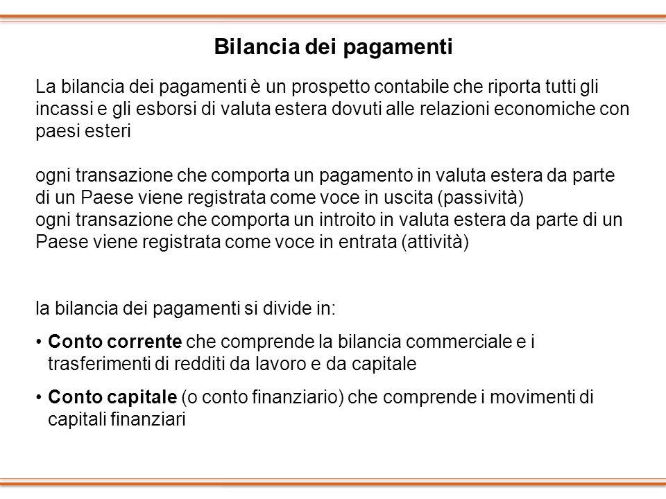 Bilancia dei pagamenti La bilancia dei pagamenti è un prospetto contabile che riporta tutti gli incassi e gli esborsi di valuta estera dovuti alle rel