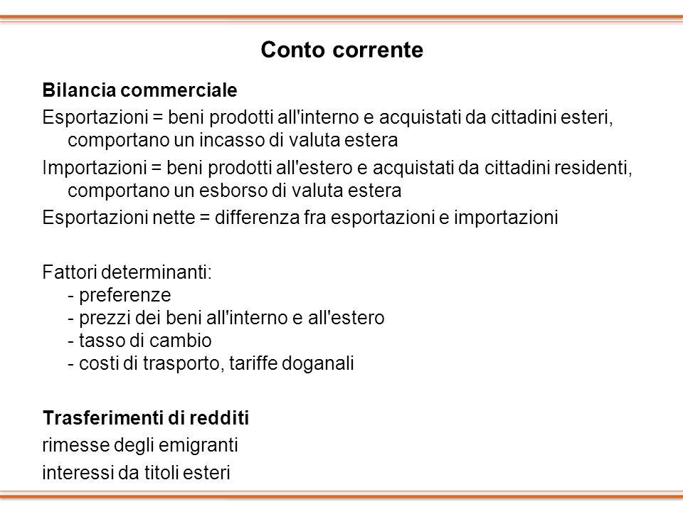 Conto corrente Bilancia commerciale Esportazioni = beni prodotti all'interno e acquistati da cittadini esteri, comportano un incasso di valuta estera