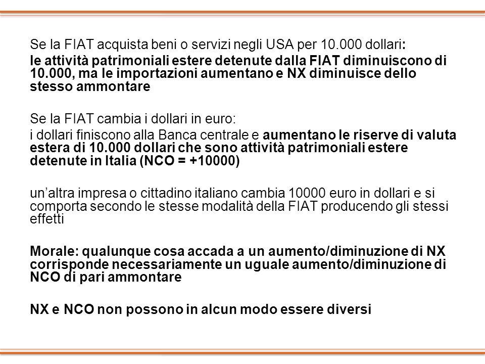 Se la FIAT acquista beni o servizi negli USA per 10.000 dollari: le attività patrimoniali estere detenute dalla FIAT diminuiscono di 10.000, ma le imp