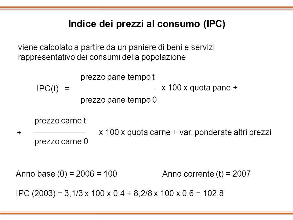 Indice dei prezzi al consumo (IPC) prezzo pane tempo t prezzo pane tempo 0 x 100 x quota pane + prezzo carne t prezzo carne 0 + x 100 x quota carne +