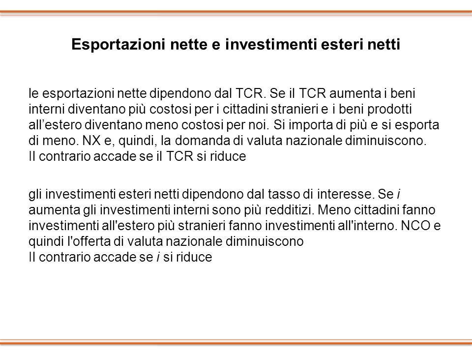 Esportazioni nette e investimenti esteri netti le esportazioni nette dipendono dal TCR. Se il TCR aumenta i beni interni diventano più costosi per i c