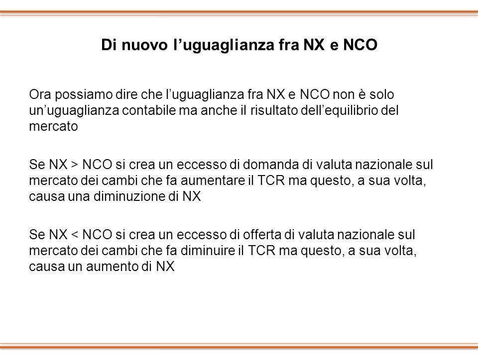 Di nuovo luguaglianza fra NX e NCO Ora possiamo dire che luguaglianza fra NX e NCO non è solo unuguaglianza contabile ma anche il risultato dellequili