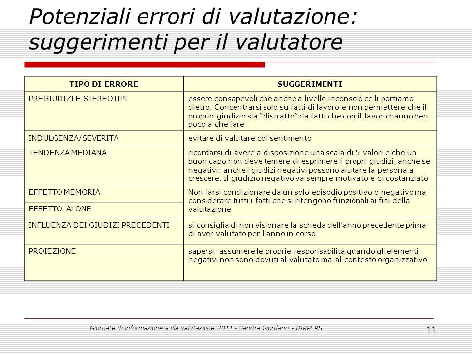 Giornate di informazione sulla valutazione 2011 - Sandra Giordano - DIRPERS 11 Potenziali errori di valutazione: suggerimenti per il valutatore TIPO DI ERRORESUGGERIMENTI PREGIUDIZI E STEREOTIPIessere consapevoli che anche a livello inconscio ce li portiamo dietro.