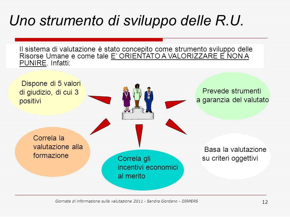 Giornate di informazione sulla valutazione 2011 - Sandra Giordano - DIRPERS 12 Prevede strumenti a garanzia del valutato Uno strumento di sviluppo delle R.U.