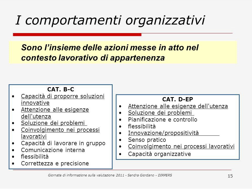 Giornate di informazione sulla valutazione 2011 - Sandra Giordano - DIRPERS 15 I comportamenti organizzativi Sono linsieme delle azioni messe in atto nel contesto lavorativo di appartenenza CAT.