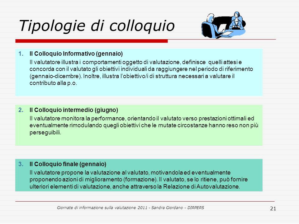 Giornate di informazione sulla valutazione 2011 - Sandra Giordano - DIRPERS 21 Tipologie di colloquio 1.Il Colloquio Informativo (gennaio) Il valutatore illustra i comportamenti oggetto di valutazione, definisce quelli attesi e concorda con il valutato gli obiettivi individuali da raggiungere nel periodo di riferimento (gennaio-dicembre).