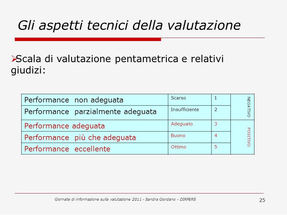 Giornate di informazione sulla valutazione 2011 - Sandra Giordano - DIRPERS 25 Gli aspetti tecnici della valutazione Scala di valutazione pentametrica e relativi giudizi: Performance non adeguata Scarso1 NEGATIVO Performance parzialmente adeguata Insufficiente2 Performance adeguata Adeguato3 POSITIVO Performance più che adeguata Buono4 Performance eccellente Ottimo5