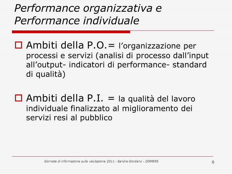 Giornate di informazione sulla valutazione 2011 - Sandra Giordano - DIRPERS 6 Performance organizzativa e Performance individuale Ambiti della P.O.= lorganizzazione per processi e servizi (analisi di processo dallinput alloutput- indicatori di performance- standard di qualità) Ambiti della P.I.