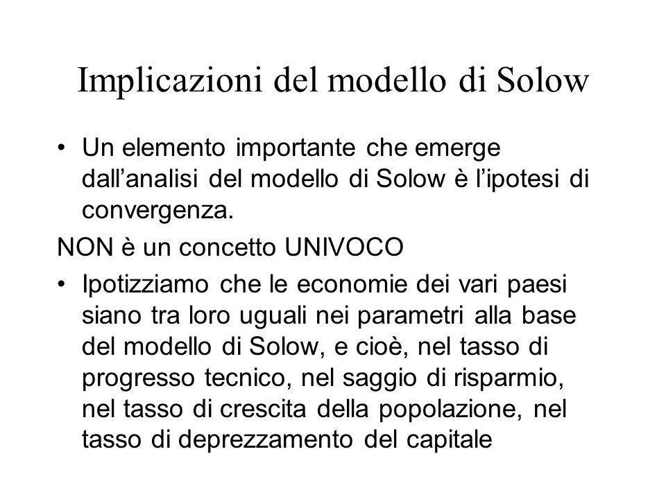 Implicazioni del modello di Solow Un elemento importante che emerge dallanalisi del modello di Solow è lipotesi di convergenza. NON è un concetto UNIV