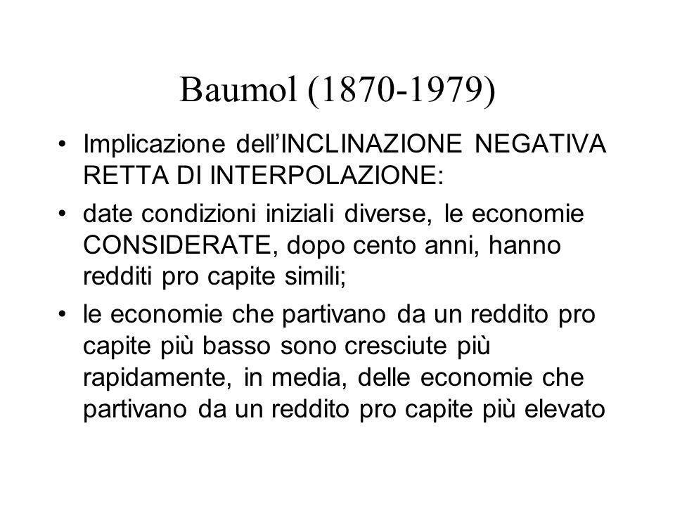 Baumol (1870-1979) Implicazione dellINCLINAZIONE NEGATIVA RETTA DI INTERPOLAZIONE: date condizioni iniziali diverse, le economie CONSIDERATE, dopo cen